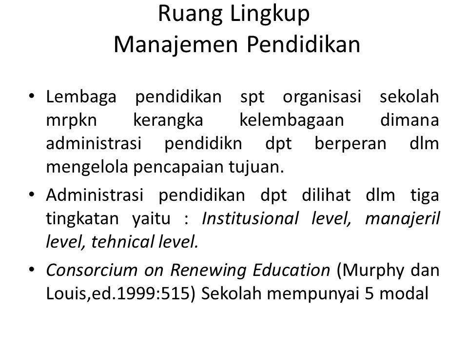 Tujuan manajemen hubungan masyarakat : a.Untuk meningkatkan kualitas belajar b.