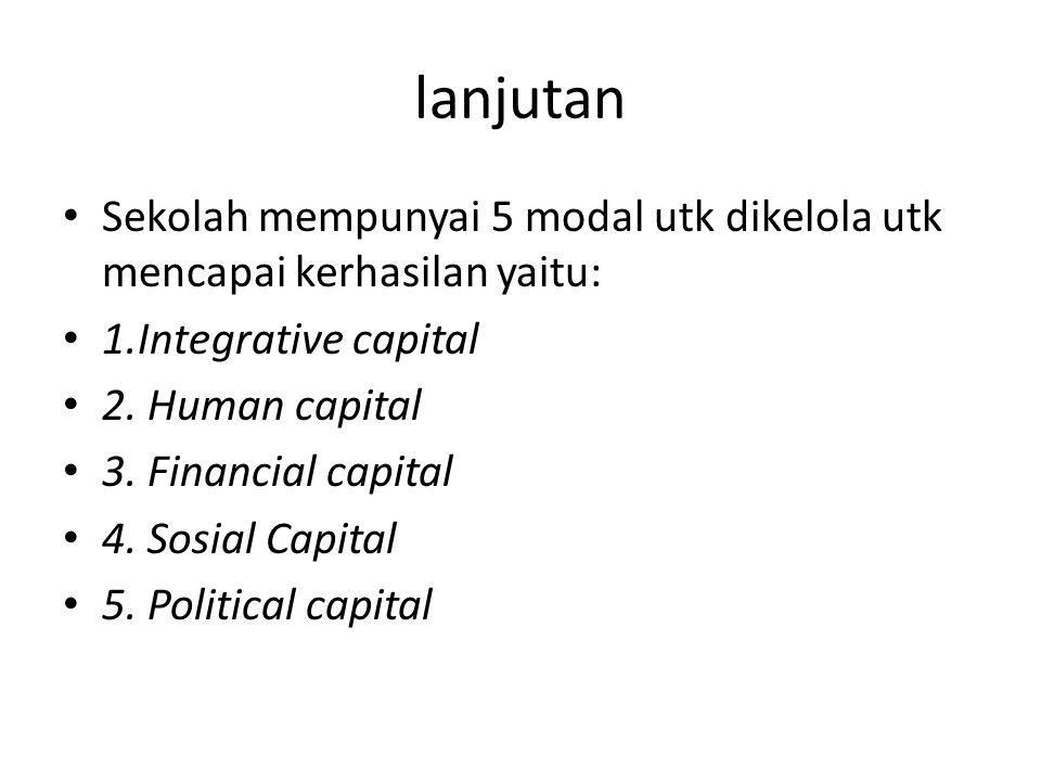 lanjutan Sekolah mempunyai 5 modal utk dikelola utk mencapai kerhasilan yaitu: 1.Integrative capital 2.
