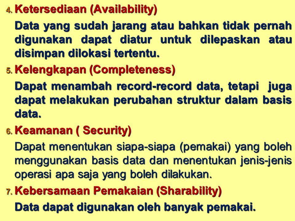 4. Ketersediaan (Availability) Data yang sudah jarang atau bahkan tidak pernah digunakan dapat diatur untuk dilepaskan atau disimpan dilokasi tertentu