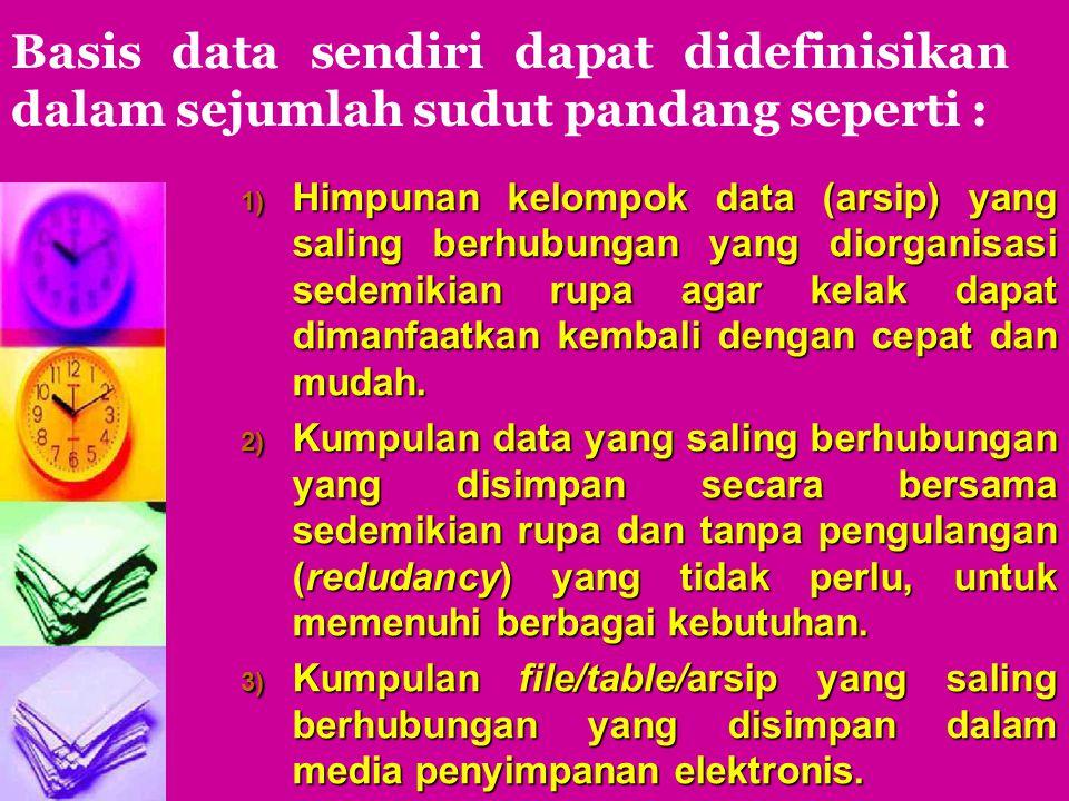 1) Himpunan kelompok data (arsip) yang saling berhubungan yang diorganisasi sedemikian rupa agar kelak dapat dimanfaatkan kembali dengan cepat dan mud