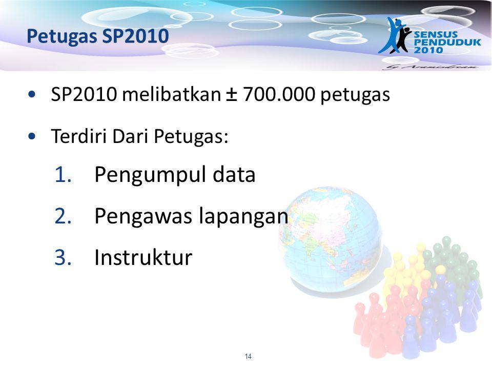14 Petugas SP2010 SP2010 melibatkan ± 700.000 petugas Terdiri Dari Petugas: 1.Pengumpul data 2.Pengawas lapangan 3.Instruktur