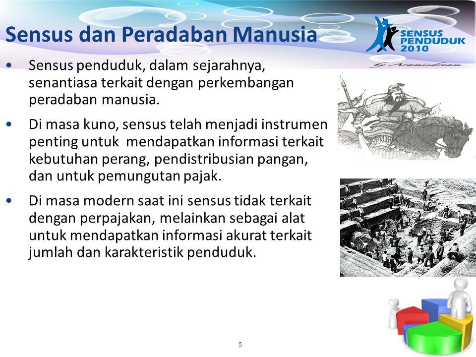 5 Sensus dan Peradaban Manusia Sensus penduduk, dalam sejarahnya, senantiasa terkait dengan perkembangan peradaban manusia. Di masa kuno, sensus telah
