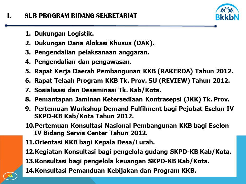 14 I.SUB PROGRAM BIDANG SEKRETARIAT 1.Dukungan Logistik.
