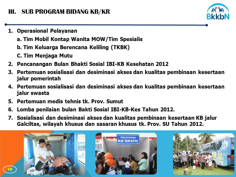 18 1.Operasional Pelayanan a.Tim Mobil Kontap Wanita MOW/Tim Spesialis b.