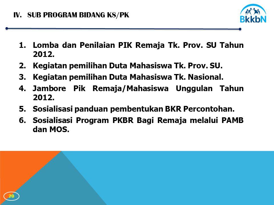 20 IV.SUB PROGRAM BIDANG KS/PK 1.Lomba dan Penilaian PIK Remaja Tk.