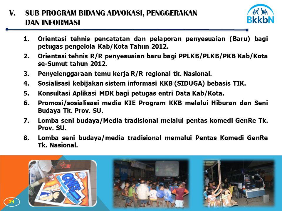 21 V.SUB PROGRAM BIDANG ADVOKASI, PENGGERAKAN DAN INFORMASI 1.Orientasi tehnis pencatatan dan pelaporan penyesuaian (Baru) bagi petugas pengelola Kab/Kota Tahun 2012.