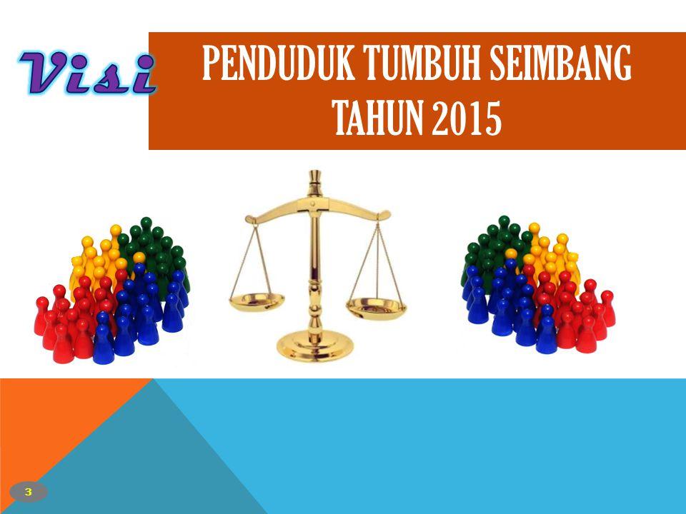 PENDUDUK TUMBUH SEIMBANG TAHUN 2015 3