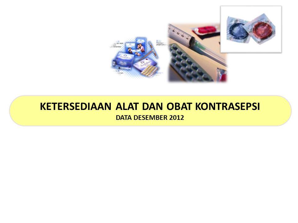 KETERSEDIAAN ALAT DAN OBAT KONTRASEPSI DATA DESEMBER 2012