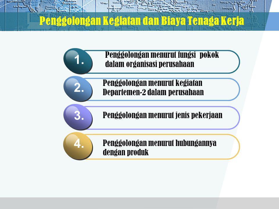 Pengawasan Biaya Tenaga Kerja ① Tujuan utama adalah untuk mencapai efisiensi Tenaga Kerja.