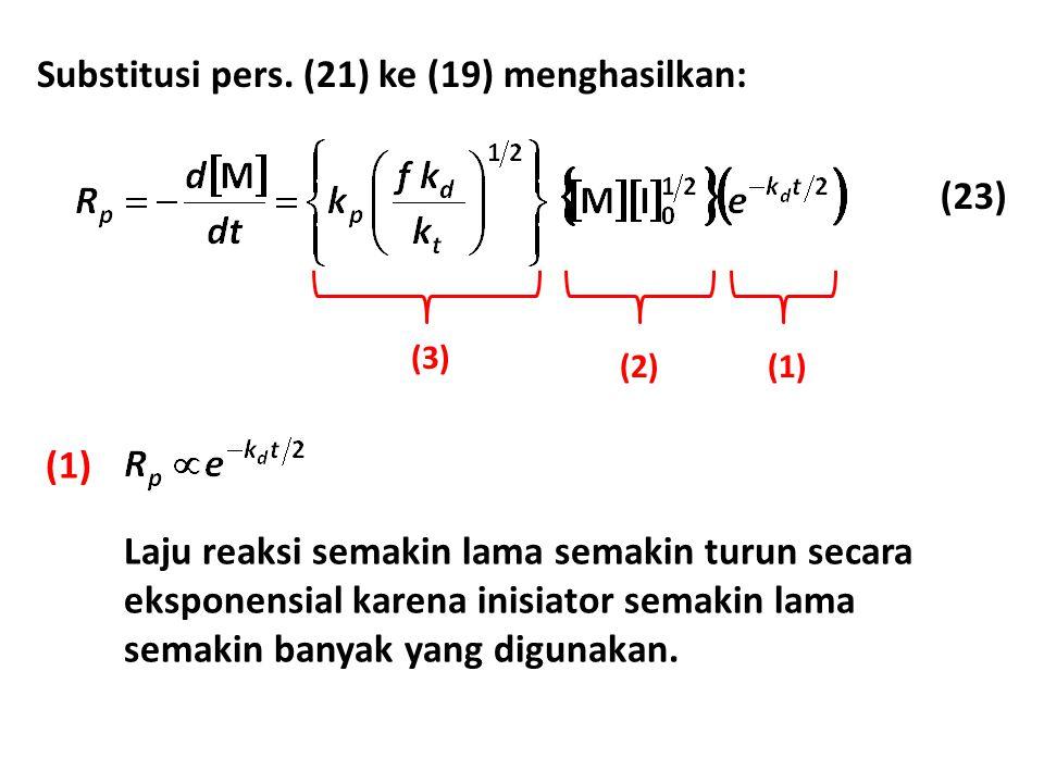 Substitusi pers. (21) ke (19) menghasilkan: (23) (1)(2) (3) (1) Laju reaksi semakin lama semakin turun secara eksponensial karena inisiator semakin la