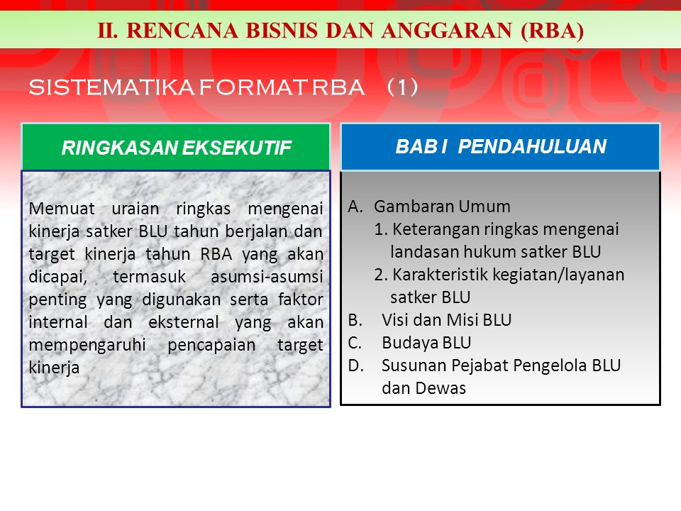 RINGKASAN EKSEKUTIF Memuat uraian ringkas mengenai kinerja satker BLU tahun berjalan dan target kinerja tahun RBA yang akan dicapai, termasuk asumsi-a
