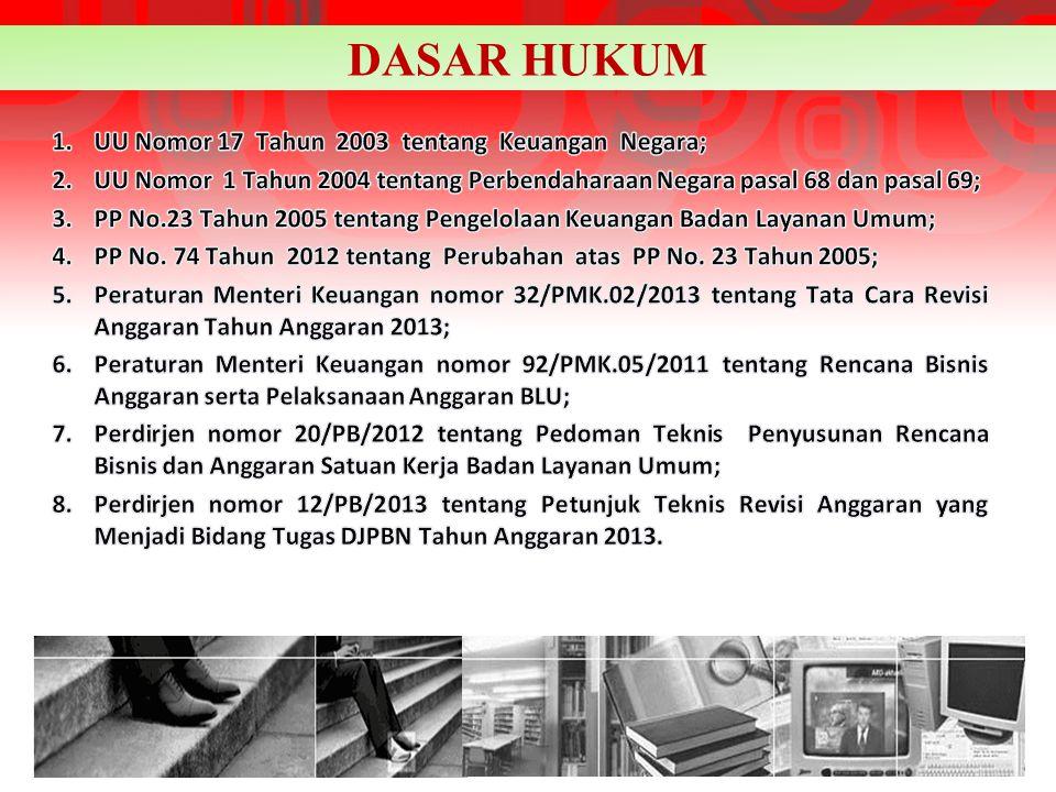BUDGETREALISASI FLEXIBLE % Ambang Batas RKA- KL DIPA PENERAPAN FLEXIBLE BUDGET II.