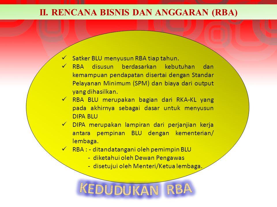II. RENCANA BISNIS DAN ANGGARAN (RBA) Satker BLU menyusun RBA tiap tahun. RBA disusun berdasarkan kebutuhan dan kemampuan pendapatan disertai dengan S