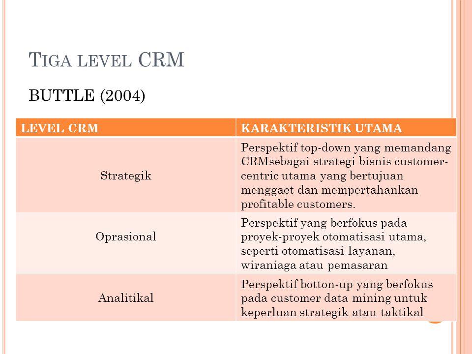 T IGA LEVEL CRM BUTTLE (2004) LEVEL CRMKARAKTERISTIK UTAMA Strategik Perspektif top-down yang memandang CRMsebagai strategi bisnis customer- centric utama yang bertujuan menggaet dan mempertahankan profitable customers.