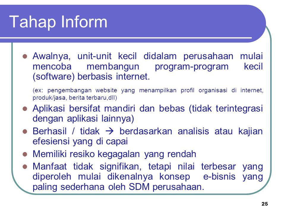 Tahap Inform Awalnya, unit-unit kecil didalam perusahaan mulai mencoba membangun program-program kecil (software) berbasis internet. (ex: pengembangan