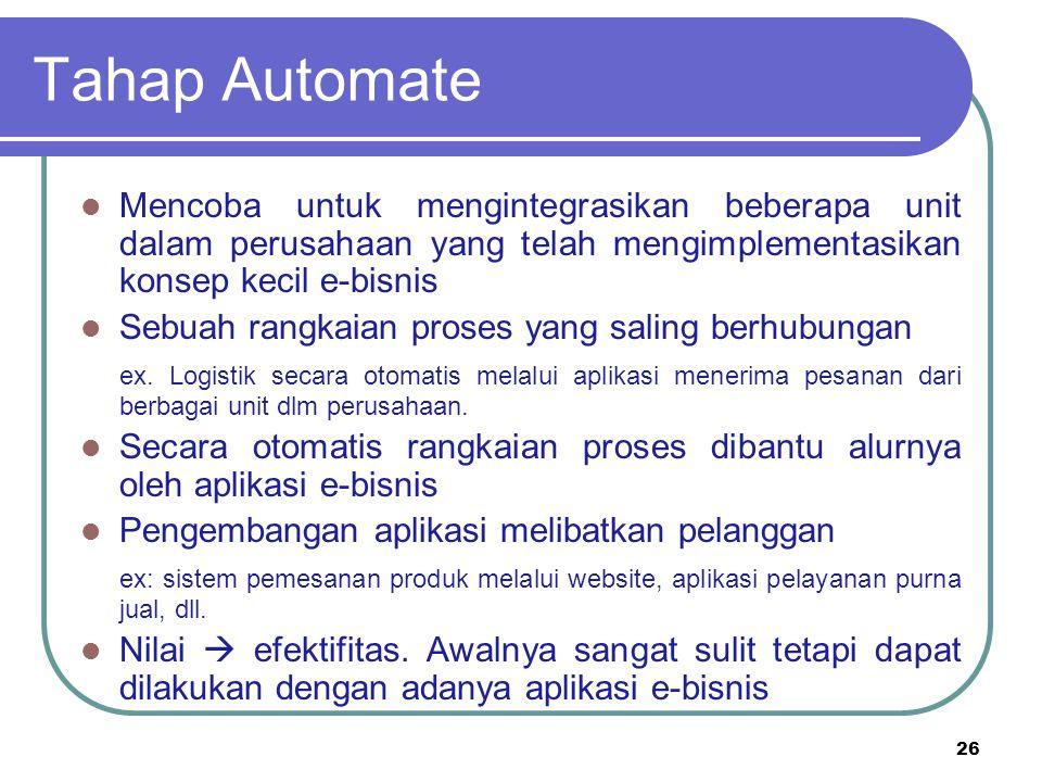 Tahap Automate Mencoba untuk mengintegrasikan beberapa unit dalam perusahaan yang telah mengimplementasikan konsep kecil e-bisnis Sebuah rangkaian pro