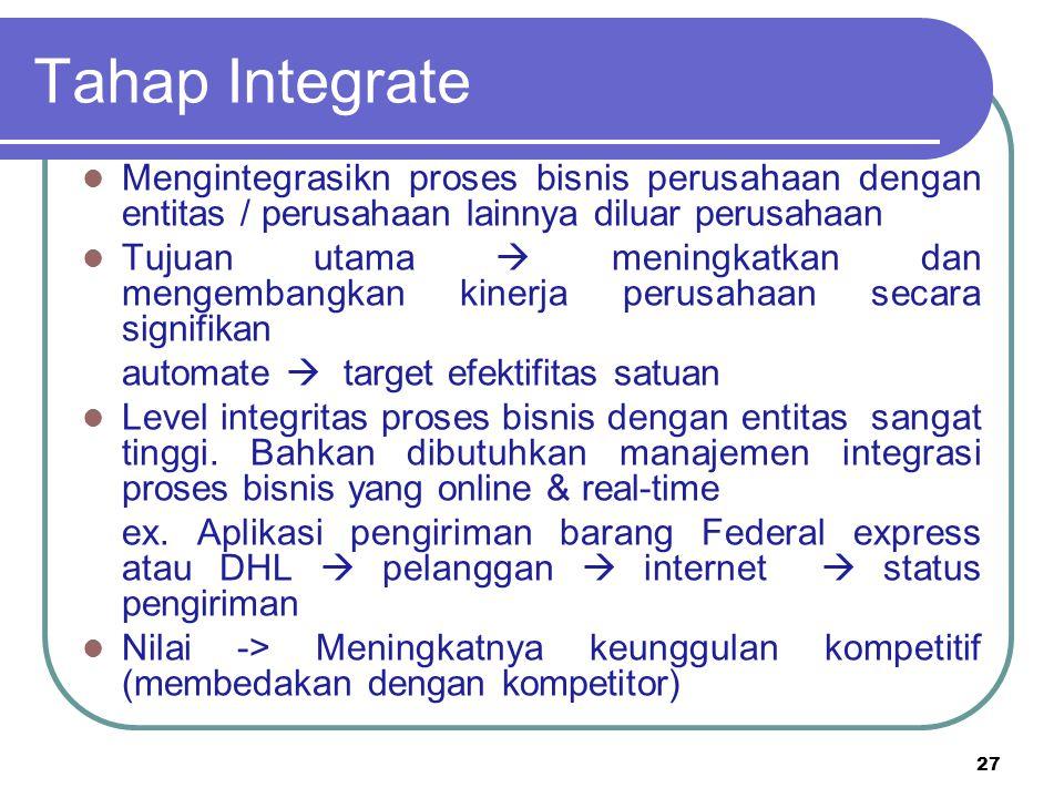 Tahap Integrate Mengintegrasikn proses bisnis perusahaan dengan entitas / perusahaan lainnya diluar perusahaan Tujuan utama  meningkatkan dan mengemb