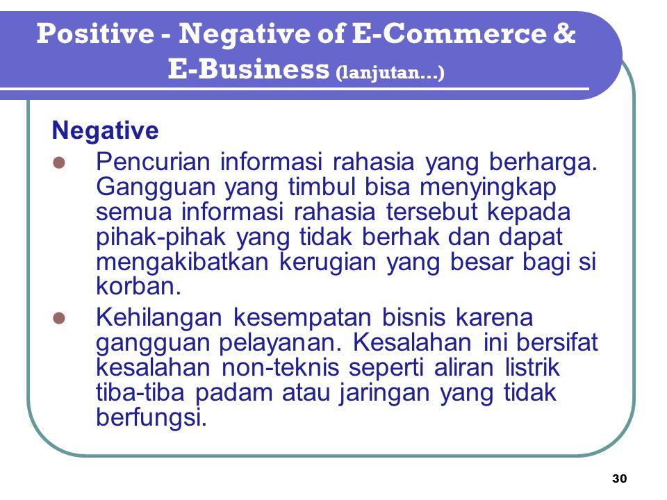Positive - Negative of E-Commerce & E-Business (lanjutan…) Negative Pencurian informasi rahasia yang berharga. Gangguan yang timbul bisa menyingkap se
