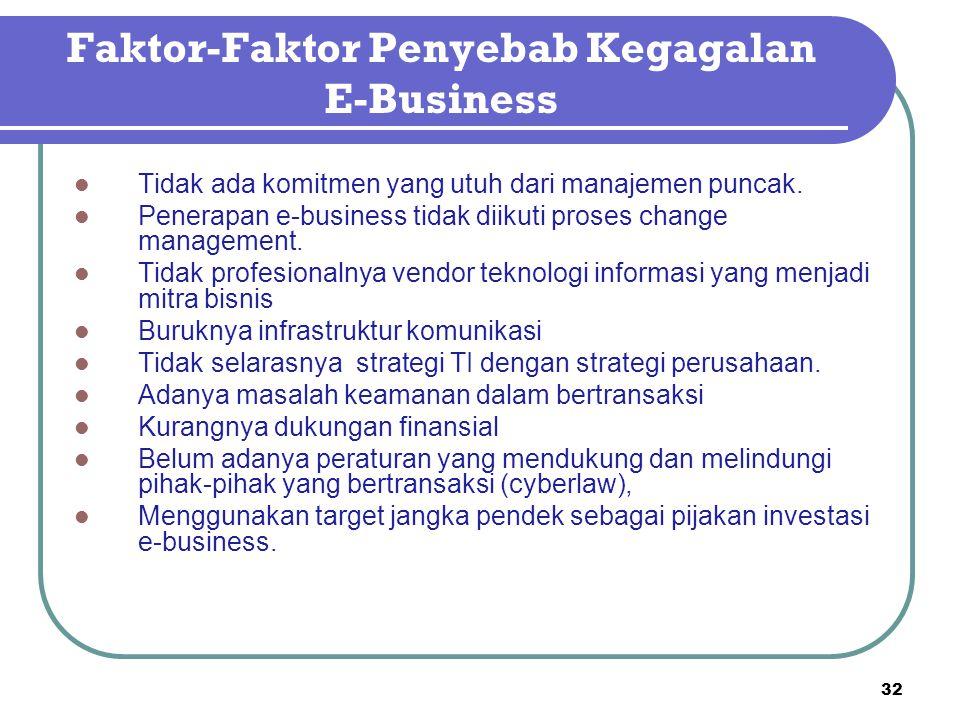 Faktor-Faktor Penyebab Kegagalan E-Business Tidak ada komitmen yang utuh dari manajemen puncak. Penerapan e-business tidak diikuti proses change manag