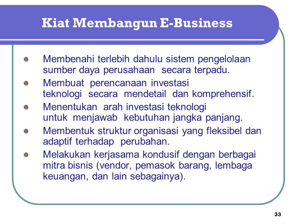 Kiat Membangun E-Business Membenahi terlebih dahulu sistem pengelolaan sumber daya perusahaan secara terpadu. Membuat perencanaan investasi teknologi
