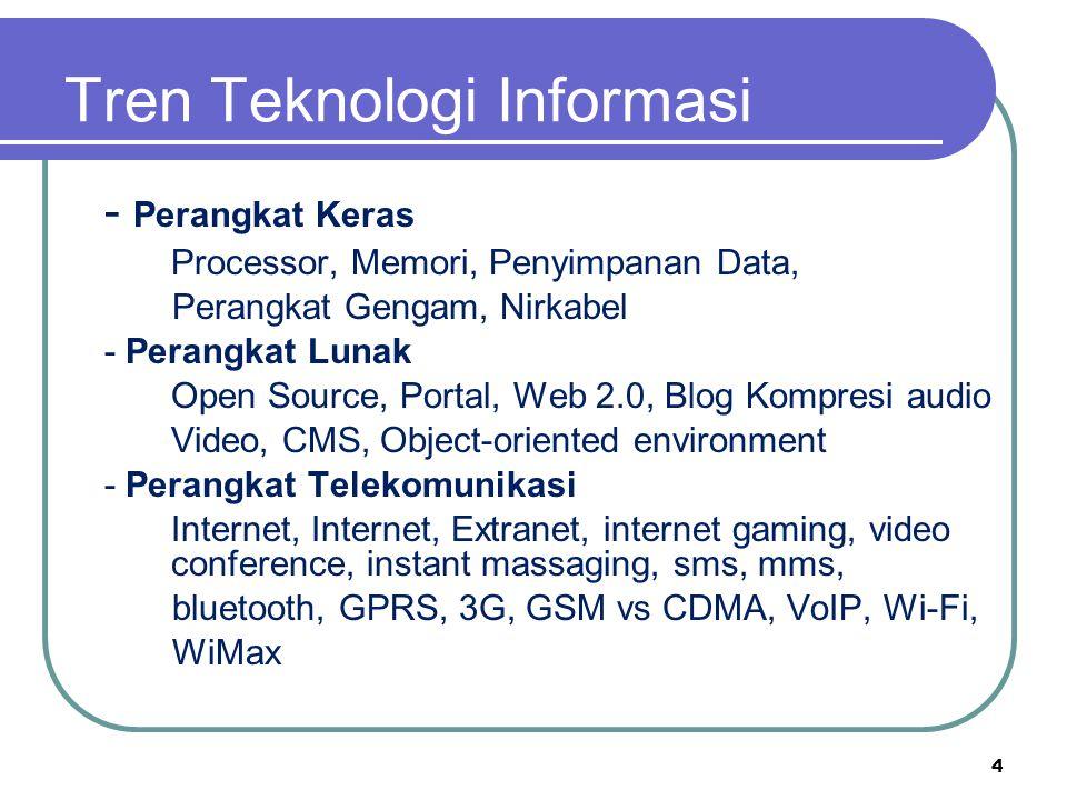 Tren Teknologi Informasi - Perangkat Keras Processor, Memori, Penyimpanan Data, Perangkat Gengam, Nirkabel - Perangkat Lunak Open Source, Portal, Web