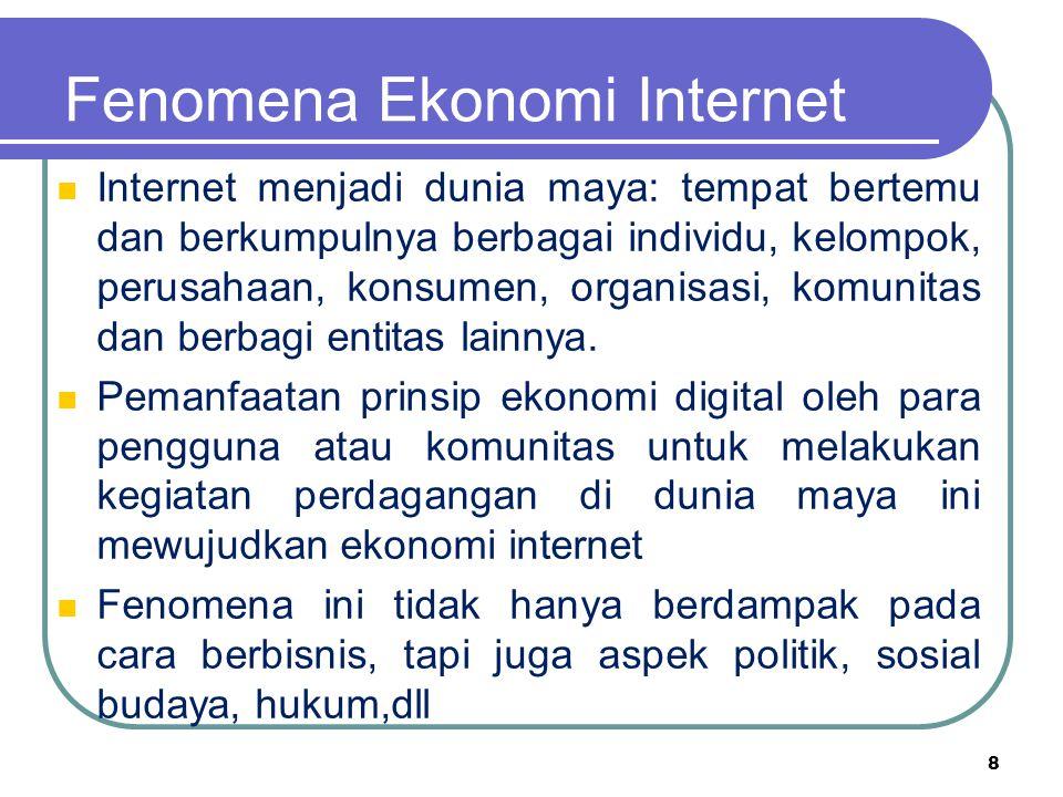 Fenomena Ekonomi Internet Internet menjadi dunia maya: tempat bertemu dan berkumpulnya berbagai individu, kelompok, perusahaan, konsumen, organisasi,
