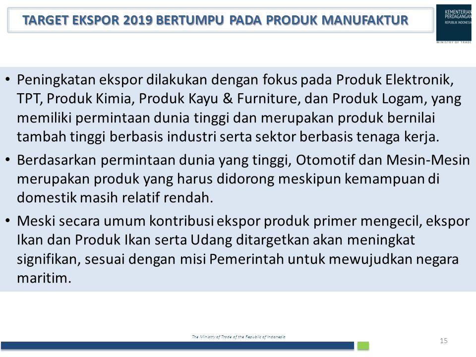 The Ministry of Trade of the Republic of Indonesia 15 TARGET EKSPOR 2019 BERTUMPU PADA PRODUK MANUFAKTUR Peningkatan ekspor dilakukan dengan fokus pad