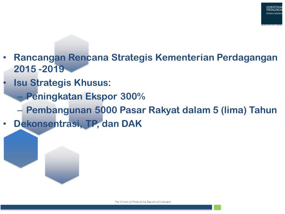 The Ministry of Trade of the Republic of Indonesia Outline Rancangan Rencana Strategis Kementerian Perdagangan 2015 -2019 Isu Strategis Khusus: – Peni