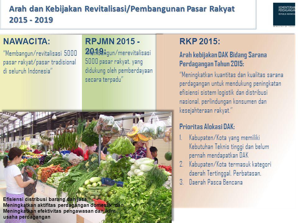 """Arah dan Kebijakan Revitalisasi/Pembangunan Pasar Rakyat 2015 - 2019 NAWACITA: """"Membangun/revitalisasi 5000 pasar rakyat/pasar tradisional di seluruh"""