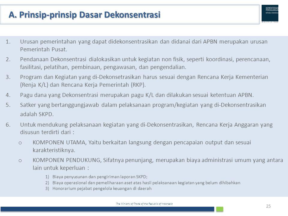 The Ministry of Trade of the Republic of Indonesia A. Prinsip-prinsip Dasar Dekonsentrasi 1.Urusan pemerintahan yang dapat didekonsentrasikan dan dida