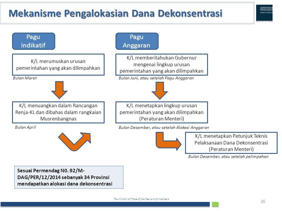 The Ministry of Trade of the Republic of Indonesia Mekanisme Pengalokasian Dana Dekonsentrasi 26 K/L merumuskan urusan pemerintahan yang akan dilimpah