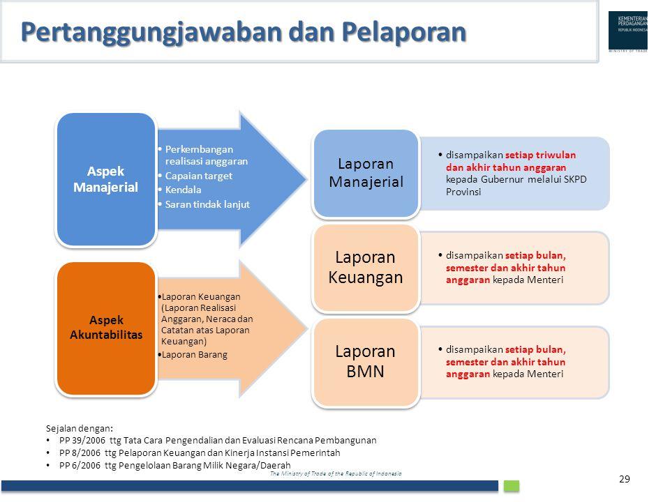 The Ministry of Trade of the Republic of Indonesia Pertanggungjawaban dan Pelaporan 29 Perkembangan realisasi anggaran Capaian target Kendala Saran ti