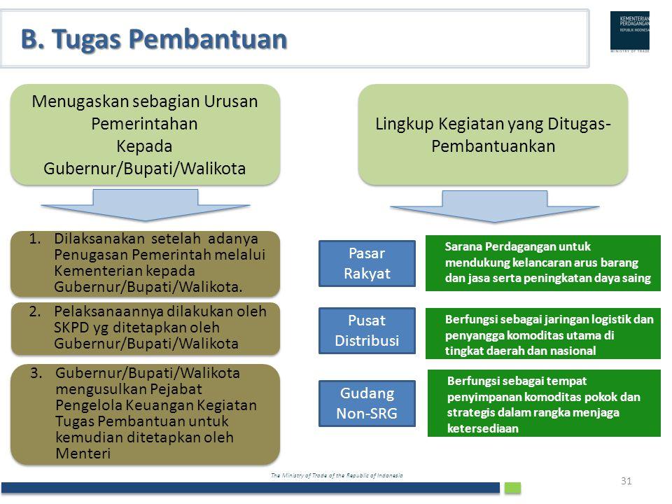 The Ministry of Trade of the Republic of Indonesia 31 B. Tugas Pembantuan Menugaskan sebagian Urusan Pemerintahan Kepada Gubernur/Bupati/Walikota Menu