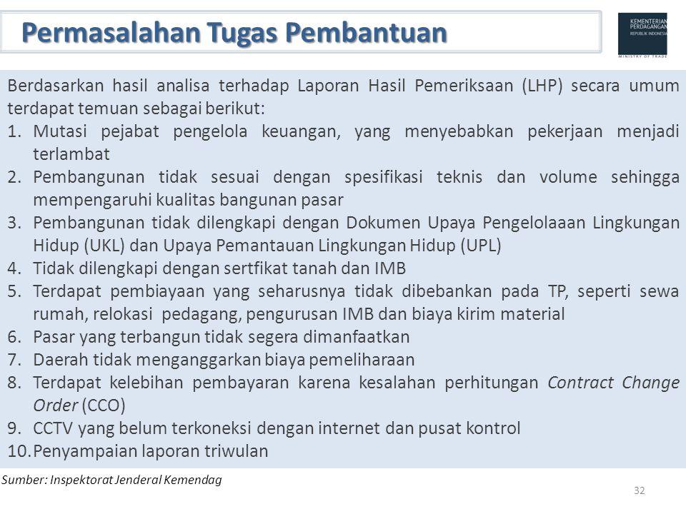 Permasalahan Tugas Pembantuan 32 Berdasarkan hasil analisa terhadap Laporan Hasil Pemeriksaan (LHP) secara umum terdapat temuan sebagai berikut: 1.Mut