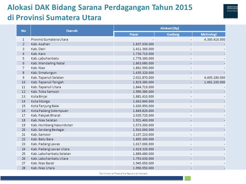 The Ministry of Trade of the Republic of Indonesia Alokasi DAK Bidang Sarana Perdagangan Tahun 2015 di Provinsi Sumatera Utara NoDaerah Alokasi (Rp) P