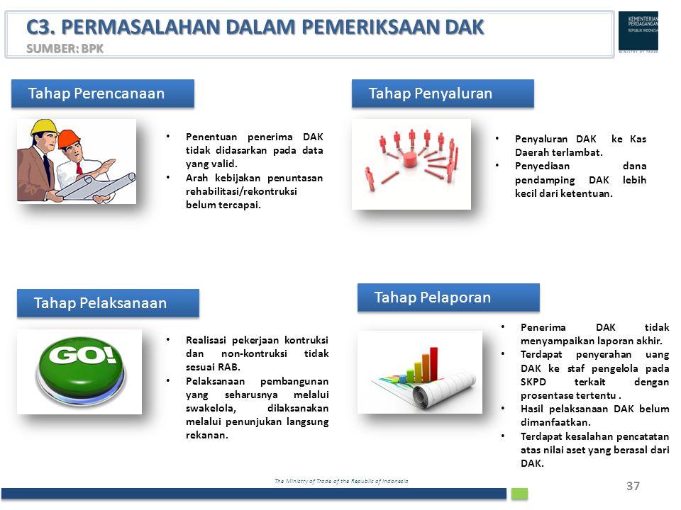 The Ministry of Trade of the Republic of Indonesia 37 C3. PERMASALAHAN DALAM PEMERIKSAAN DAK SUMBER: BPK Penentuan penerima DAK tidak didasarkan pada