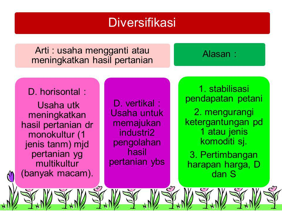 Diversifikasi Arti : usaha mengganti atau meningkatkan hasil pertanian D. horisontal : Usaha utk meningkatkan hasil pertanian dr monokultur (1 jenis t