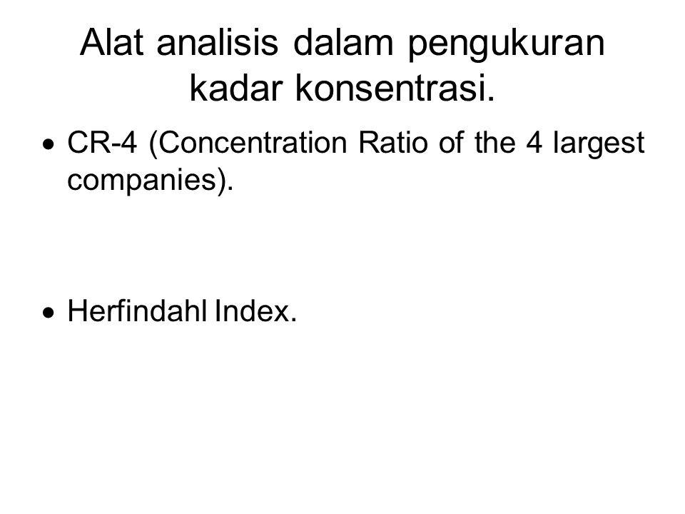 Alat analisis dalam pengukuran kadar konsentrasi.  CR-4 (Concentration Ratio of the 4 largest companies).  Herfindahl Index.