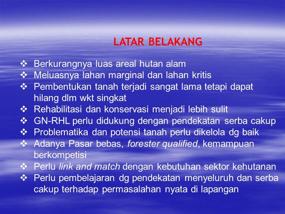 Kuliah Klasifikasi Tanah (KTB 435) oleh : Dr.Ir.Cahyono Agus,M.Sc. Ir. H. Anwar Bale Dr. Ir. H. Haryono Supriyo, M.Agr.Sc Daryono Prehaten, S.Hut Faku