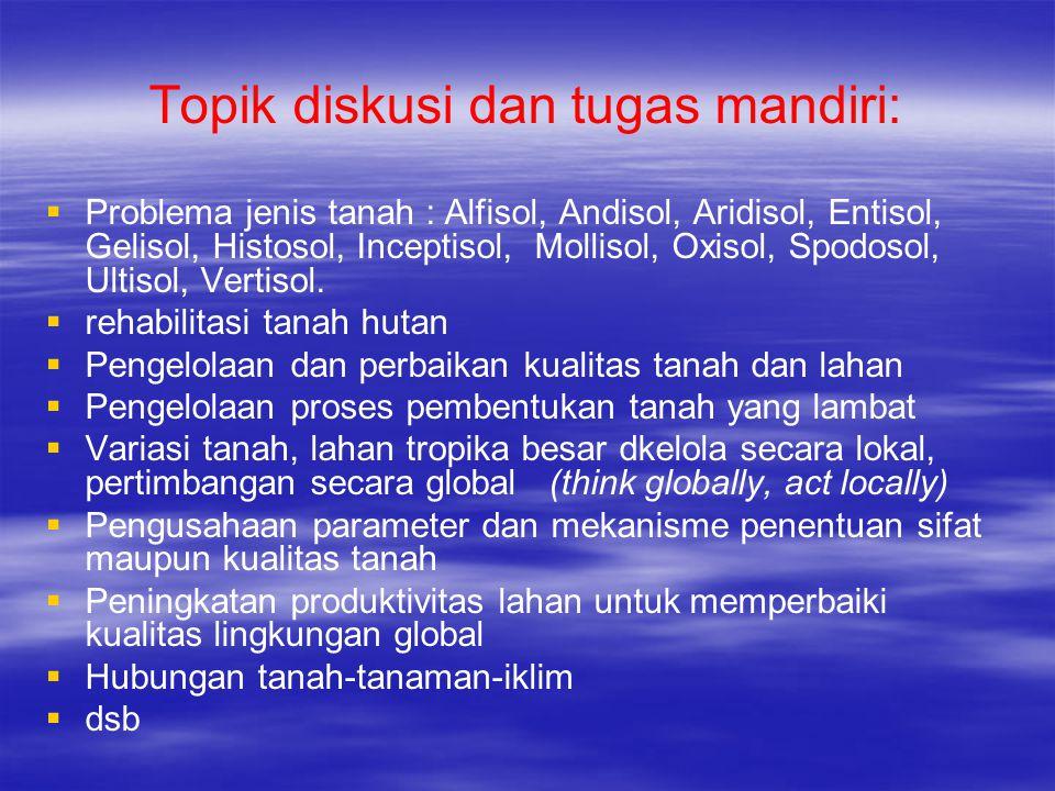 Topik diskusi dan tugas mandiri:   Problema jenis tanah : Alfisol, Andisol, Aridisol, Entisol, Gelisol, Histosol, Inceptisol, Mollisol, Oxisol, Spodosol, Ultisol, Vertisol.
