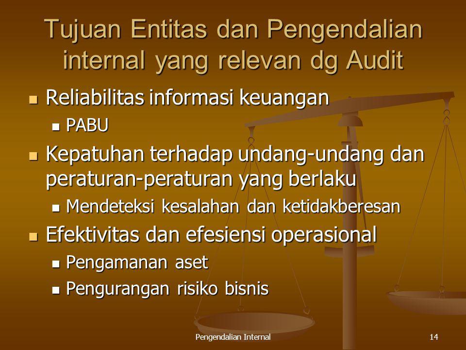 Pengendalian Internal14 Tujuan Entitas dan Pengendalian internal yang relevan dg Audit Reliabilitas informasi keuangan Reliabilitas informasi keuangan