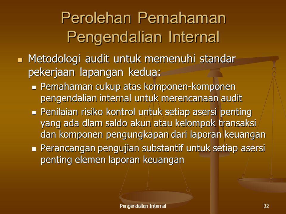 Pengendalian Internal32 Perolehan Pemahaman Pengendalian Internal Metodologi audit untuk memenuhi standar pekerjaan lapangan kedua: Metodologi audit u