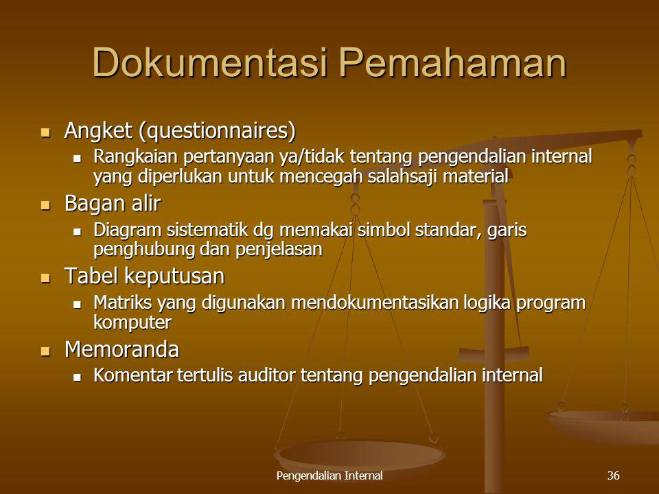 Pengendalian Internal36 Dokumentasi Pemahaman Angket (questionnaires) Angket (questionnaires) Rangkaian pertanyaan ya/tidak tentang pengendalian inter