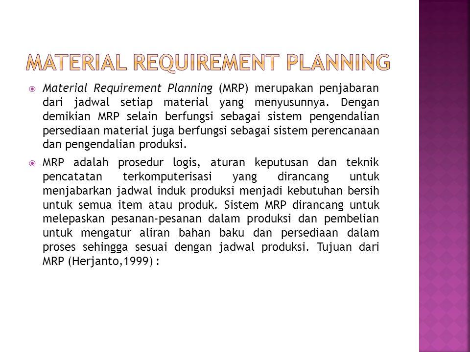  Material Requirement Planning (MRP) merupakan penjabaran dari jadwal setiap material yang menyusunnya. Dengan demikian MRP selain berfungsi sebagai