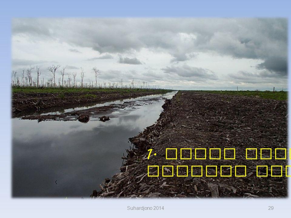 1.membuka, membersihkan, mengolah lahan sampai kondisi siap tanam 2.memperbaiki kesuburan lahan, perbaikan sarana dan prasarana, mengatur tanggul peng