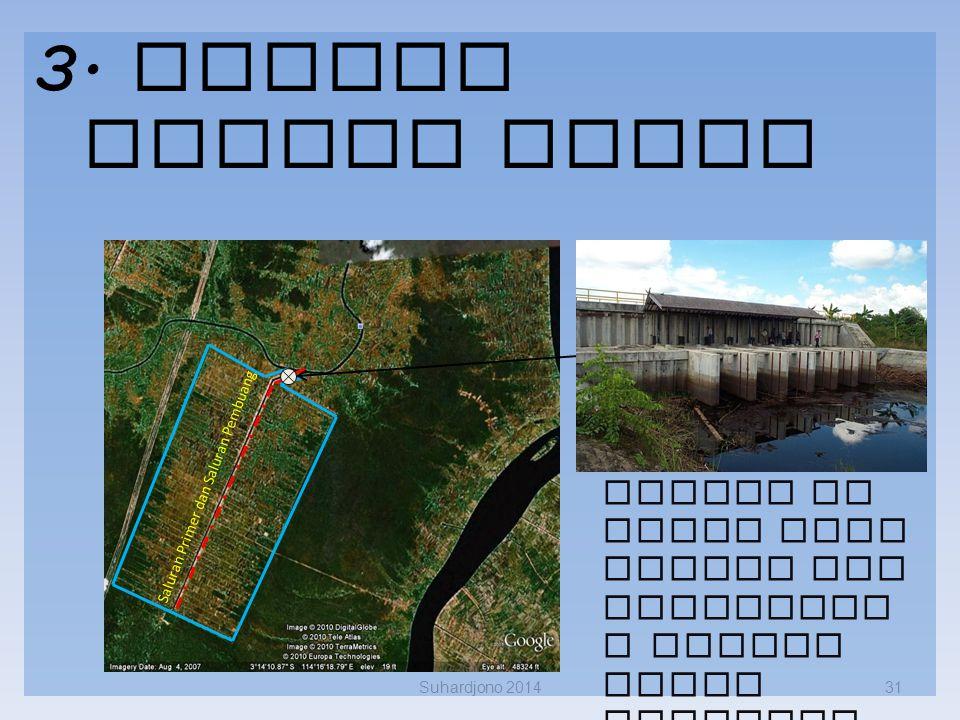 2. Pembuatan tanggul pelindung ( Polder ) Mengont rol Air di Polder Draina se Isolas i kawasa n dari regim hidrol ogi sekita rnya. Suhardjono 201430