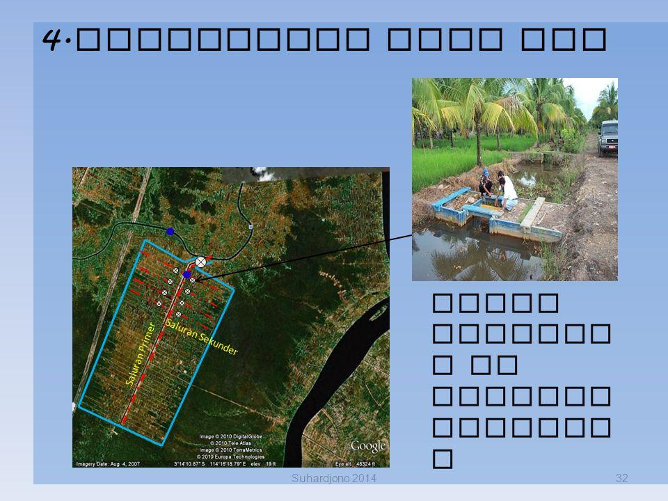 Suhardjono 201431 3. Sistem sistem sisir saluran primer di ambil dari sungai dan dilengkap i dengan pintu pengatur Saluran Primer dan Saluran Pembuang