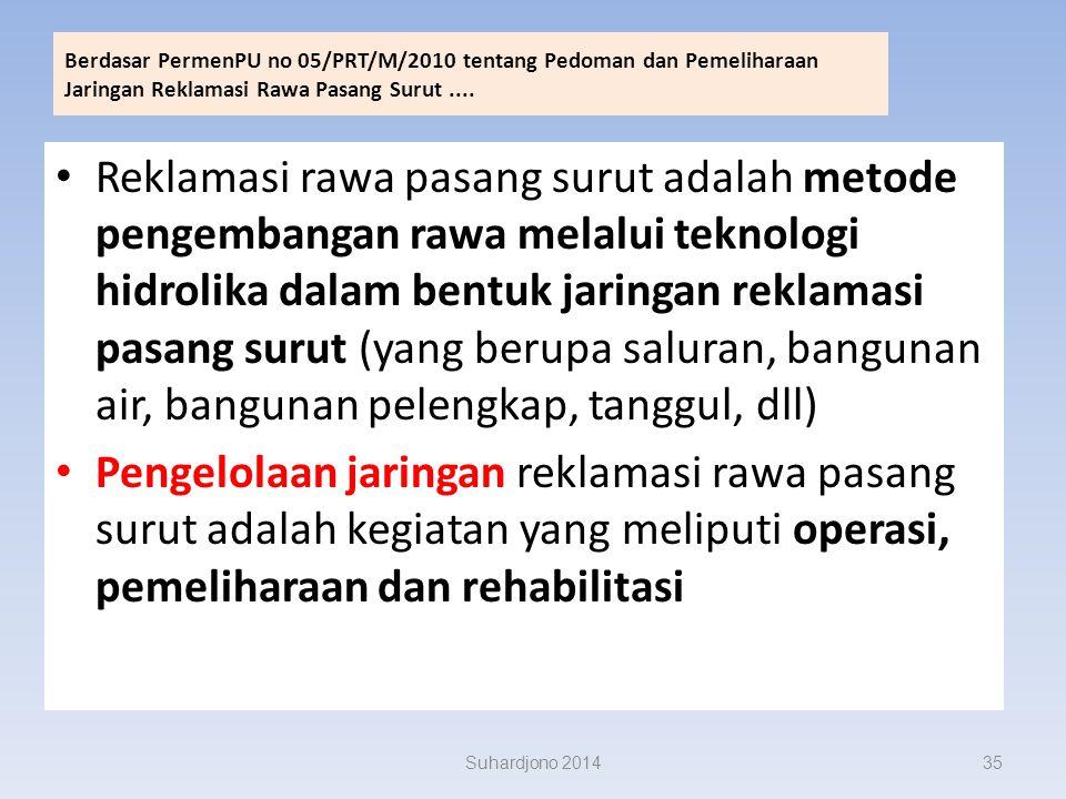 Reklama si Rawa Pasang Surut Suhardjono 201434