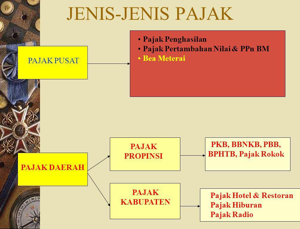 PAJAK PENGHASILAN (PAJAK NEGARA DAN PAJAK DAERAH). Pengenaan pajak di Indonesia NegaraDaerah PPh : UU. No. 7 Th. 1984 diubah UU. No. 36 Th 2008 PPN da