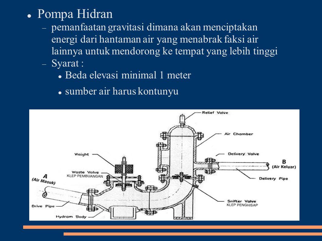 Pompa Hidran  pemanfaatan gravitasi dimana akan menciptakan energi dari hantaman air yang menabrak faksi air lainnya untuk mendorong ke tempat yang lebih tinggi  Syarat : Beda elevasi minimal 1 meter sumber air harus kontunyu